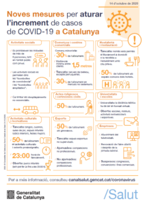 wine tastings in Priorat with the new measures to stop the covid-19 cases in Catalonia